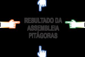 ACT PITAGORAS